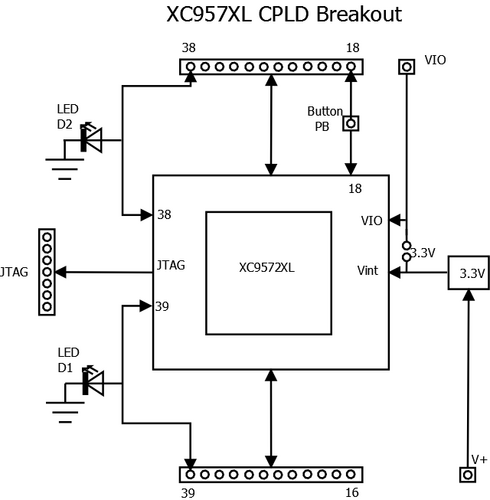 XC9572XL-CPLD-breakout-dia.png