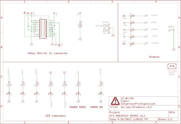 ATX Breakout Board design overview - DP